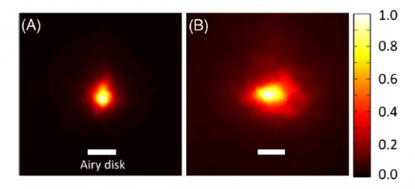 Visual acuity in two-photon infrared vision