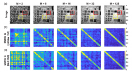 Spatiotemporal optical coherence (STOC) manipulation suppresses coherent cross-talk in full-field swept-source optical coherence tomography